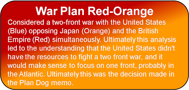 Plan for 2-front war with Germany and Japan
