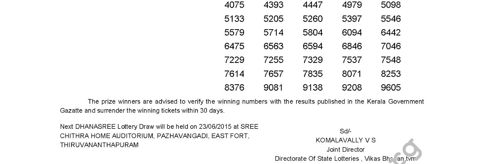 DHANASREE Lottery DS 190 Result 16-6-2015