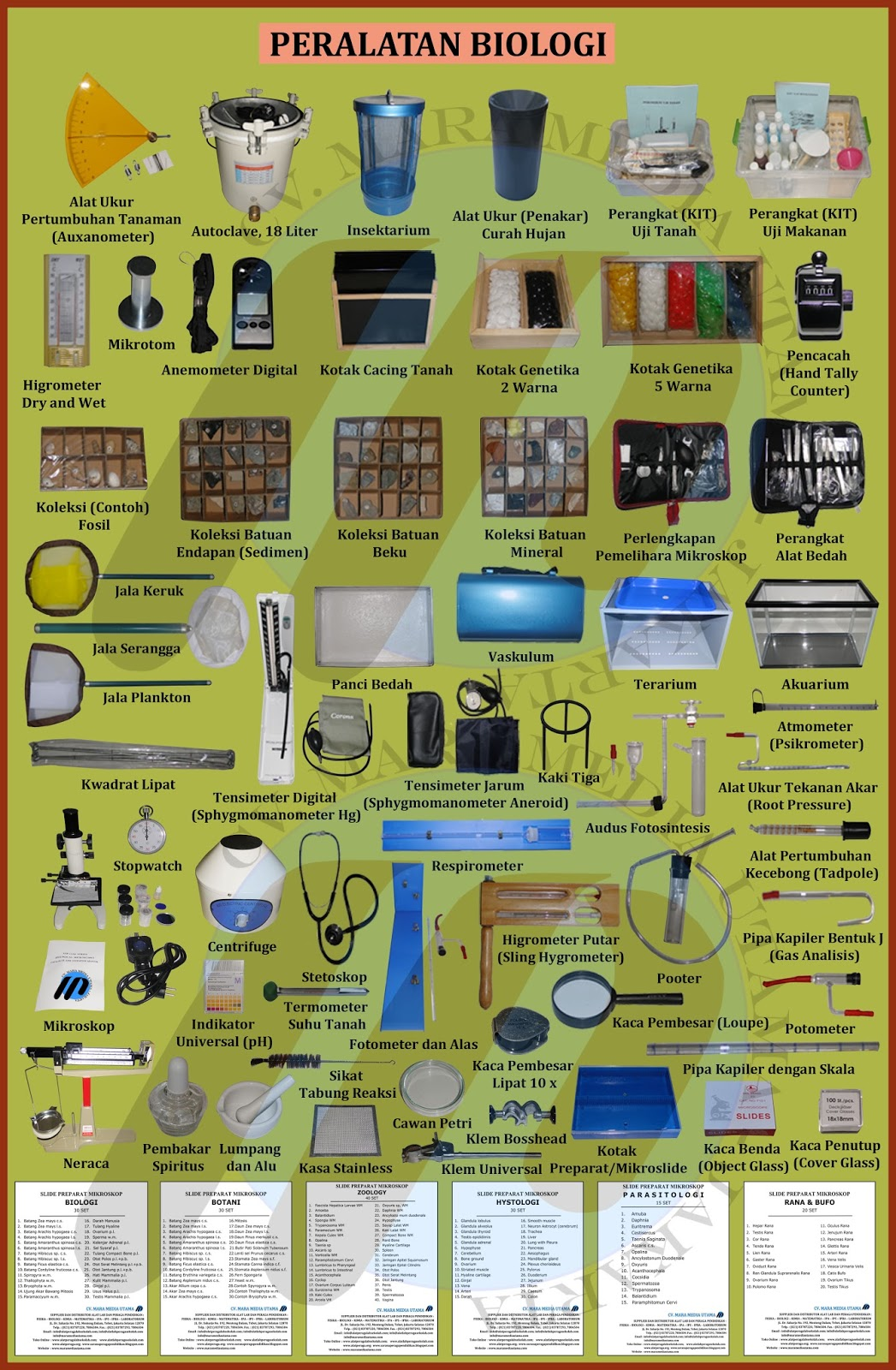 Produsen Supplier Dan Distributor Alat Peraga Pendidikan