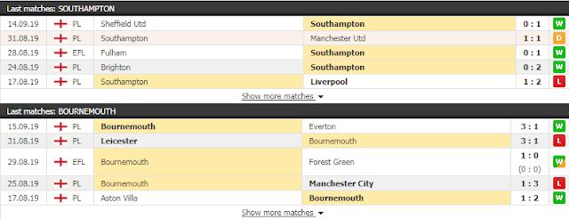 Có mỗi trận Ngoại Hạng Anh! Cửa dưới Bournemouth có an toàn?  Southampton3