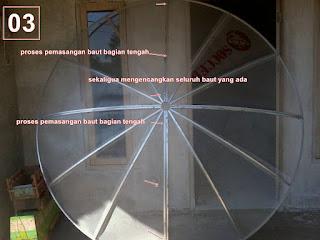 pasang parabolaPanduan lengkap Cara pasang Antena Parabola C-Band
