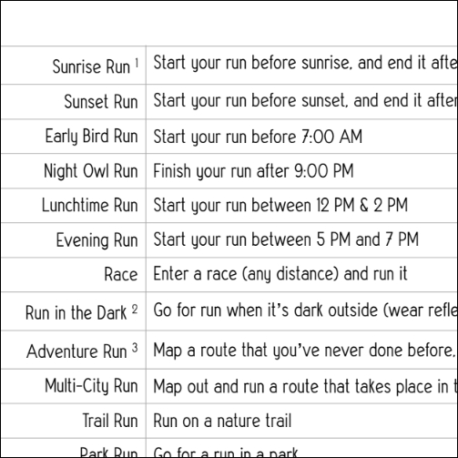 Summer Run/Walk challenge checklist screenshot