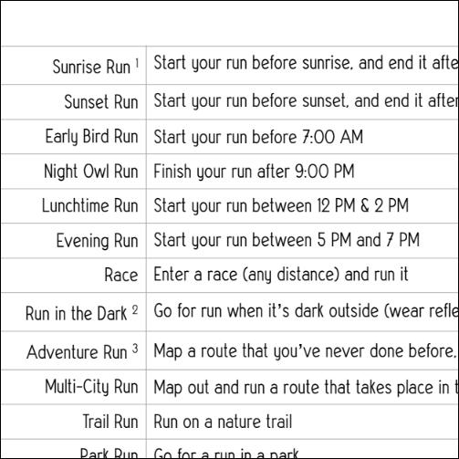 Summer Run/Walk challenge checklist screenshot