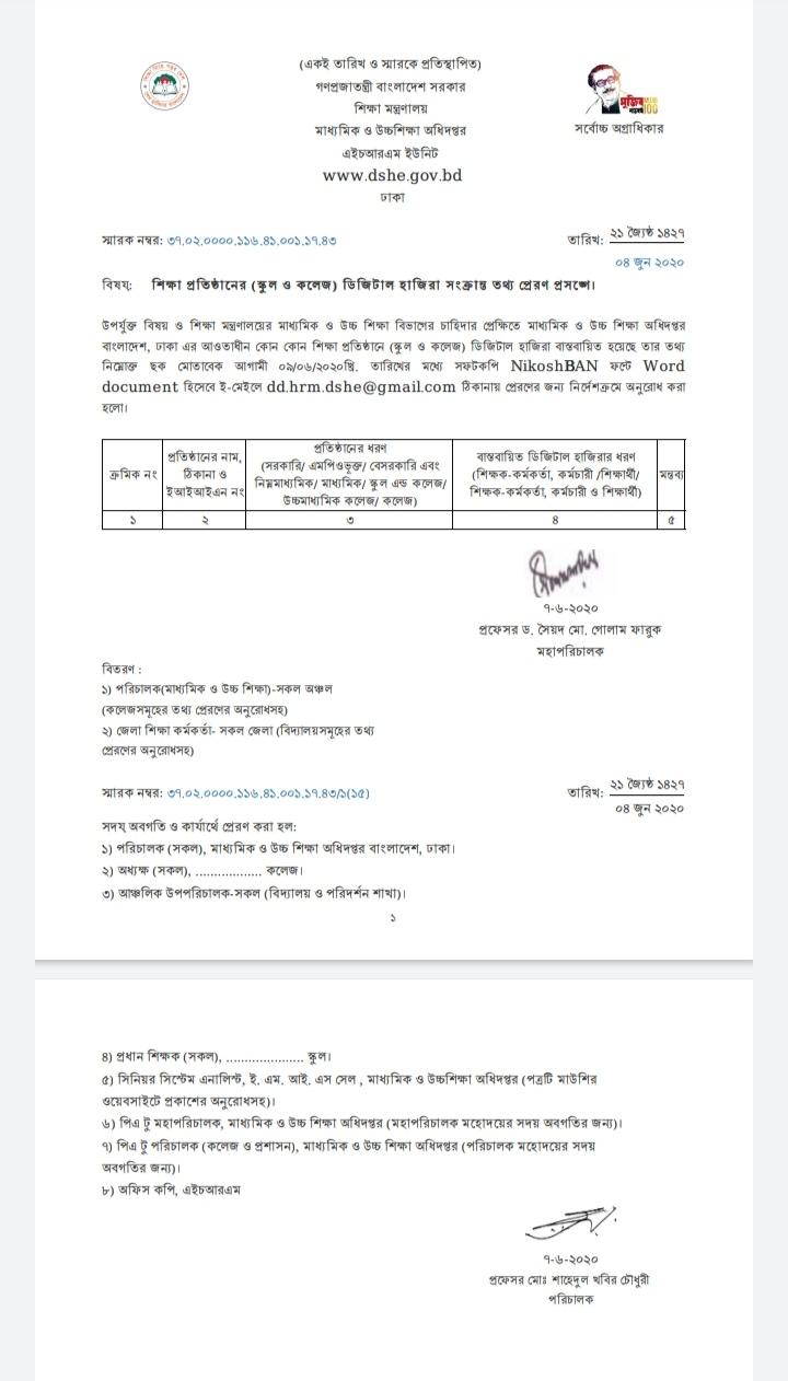 শিক্ষা প্রতিষ্ঠানের (স্কুল ও কলেজ) ডিজিটাল হাজিরা সংক্রান্ত তথ্য প্রেরণ প্রসঙ্গে