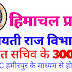 HP Panchayti Raj Department Recruitment for Panchyat Sahayak