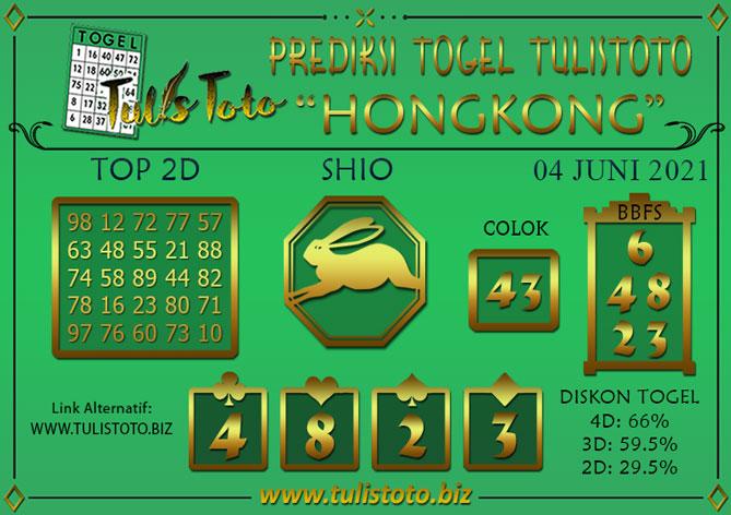 Prediksi Togel HONGKONG TULISTOTO 04 JUNI 2021