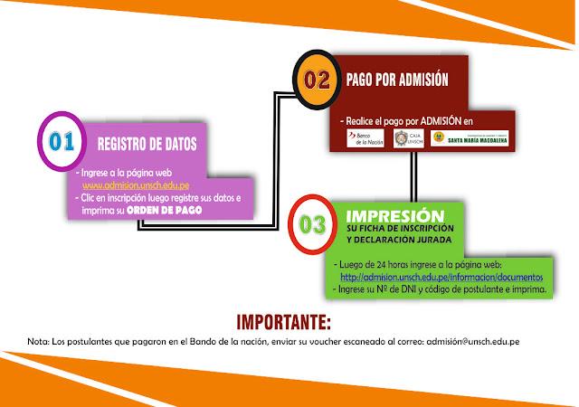 PASOS PARA LA INSCRIPCIÓN EN LA MODALIDAD ORDINARIO - ADMISIÓN 2020-II