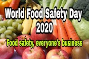 World Food Safety Day 2020 | Food Safety, Everyone's Business
