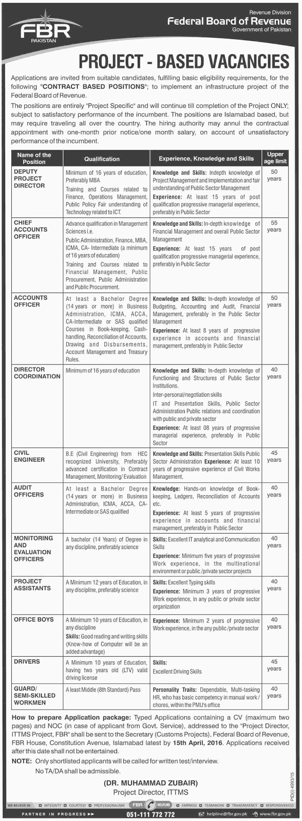 Audit Officers & Assistant Jobs in FBR