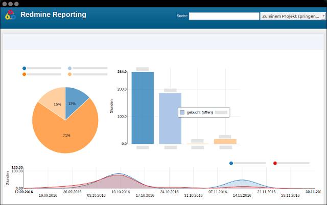 Aplikasi Manajemen Proyek Berbasis Web - redmine