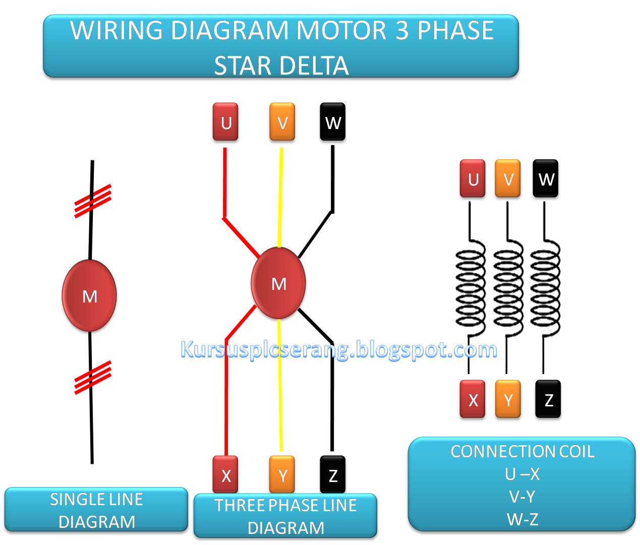 3 phase motor wiring diagram star delta 2000 jetta vr6 rangkaian privat plc belajar