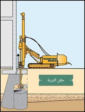 طرق تحسين قدرة تحمل التربة قبل البناء
