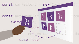 best LinkedIn Learning course for JavaScript design patterns