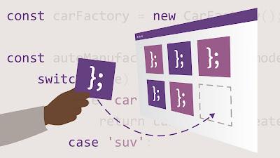 best LinkedIn Learning course for JavaScript design patterns