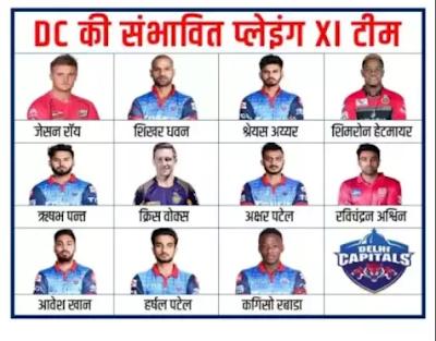 IPL-2020: दिल्ली बनाम पंजाब मैच 30 मार्च को, देखें दोनों टीमों में कौन ज्यादा खतरनाक