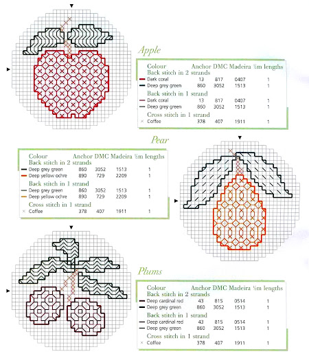Copri vasi per confetture a backstitch