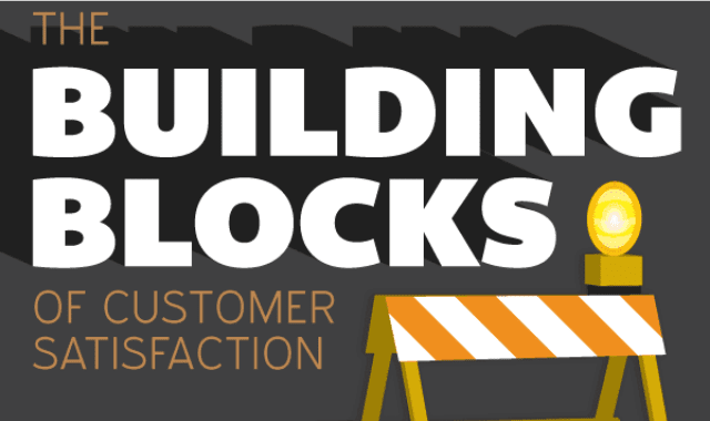 The Building Blocks of Customer Satisfaction