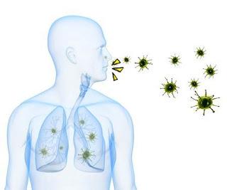 Solusi Mengatasi batuk disertai pengeluaran darah kuning kehijauan