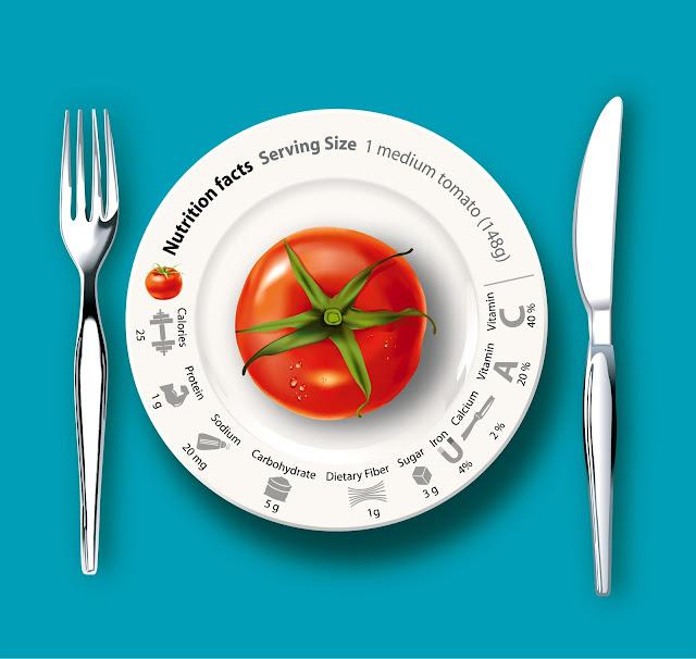 Giá trị dinh dưỡng trong quả cà chua
