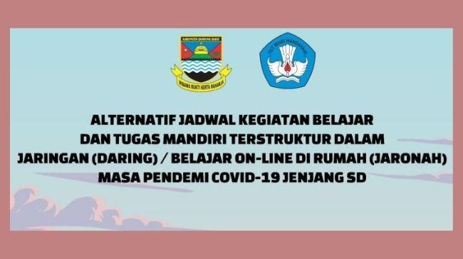 Modul BDR Tema 7 Kelas 1 2 3