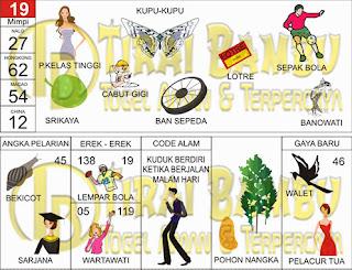 Situs Togel Online Tiraibambu