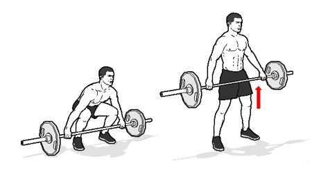 Wide Grip Deadlift