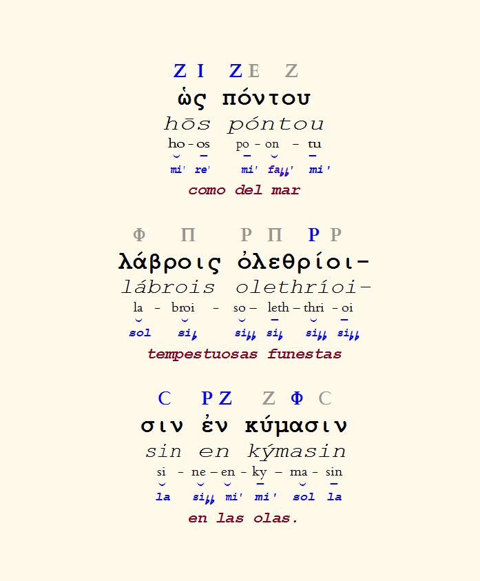Figura 9. Reconstrucción de los versos 12-14 del fragmento del coro del Orestes de Eurípides.