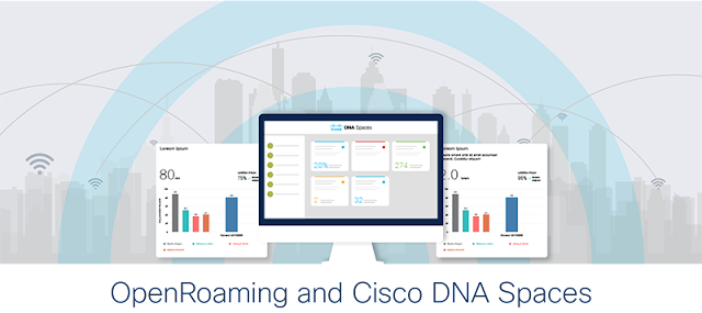 Cisco Prep, Cisco Tutorial and Material, Cisco Learning, Cisco Learning, Cisco Guides, Cisco Online Exam