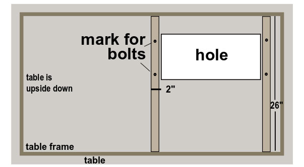 support rail placement and bolt placement for the sewing table