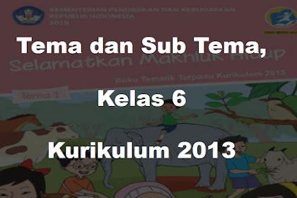 Daftar Tema beserta Sub Tema Kelas 6 Kurikulum 2013 Tahun Pelajaran 2020/2021
