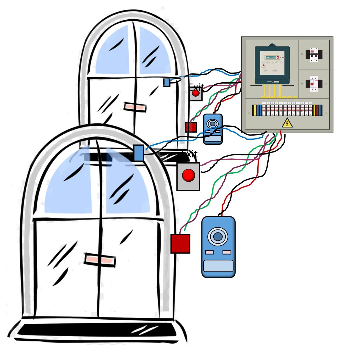 on wiring made easy
