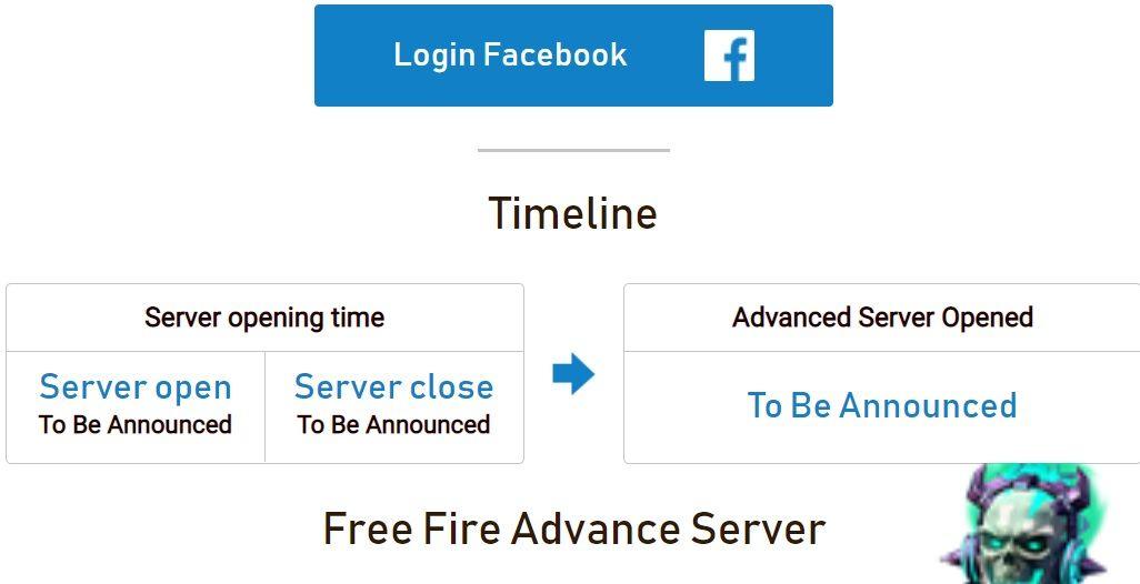 Cara Mendapatkan Kode Aktivasi Free Fire Ff Advance Server 2021 Cara Cek Sisa Paket