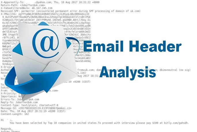 Email Header Analysis
