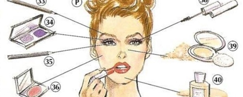 871d73e01 Diccionario de maquillaje para principiantes ¿Que significa...
