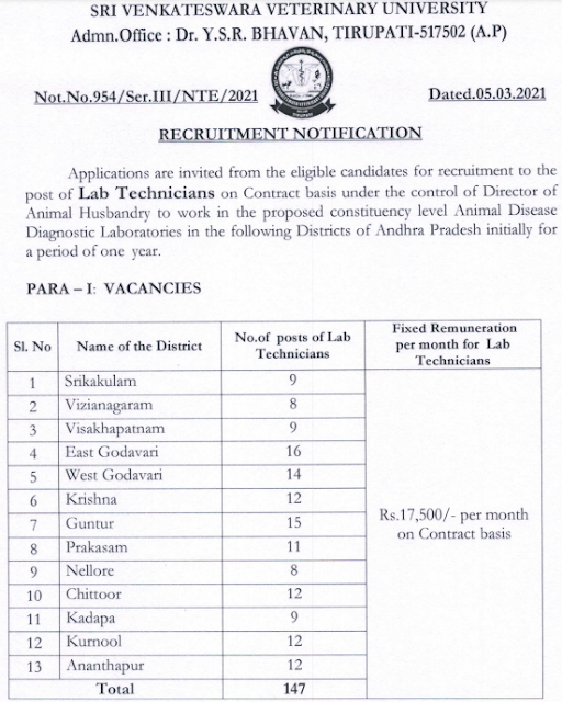 SVVU Lab Technician Online form 2021