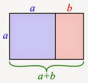 Golden Ratio -1
