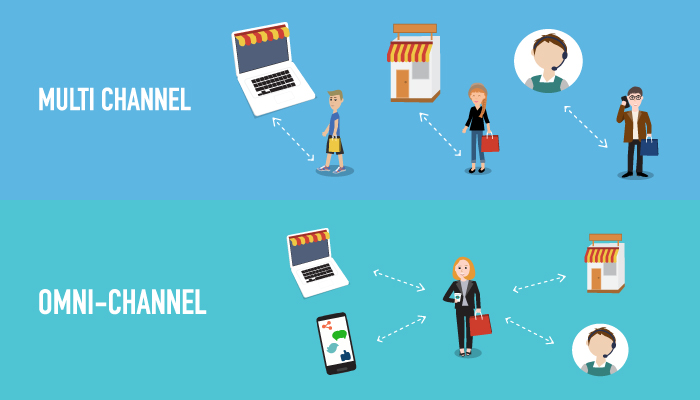 The Differences Between Multichannel & Omnichannel Marketing