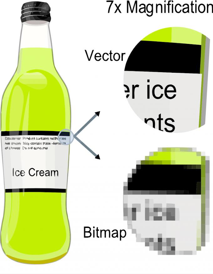 Berkenalan dengan gambar vektor dan bitmap