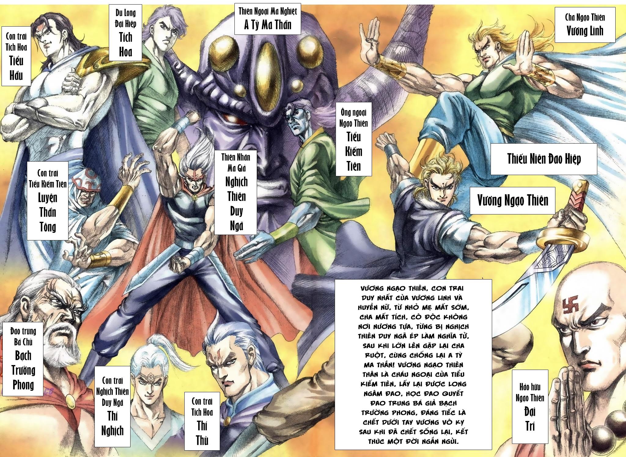 Thiên Hạ Vô Địch Lão Tổ Tông chap 1 - Trang 6