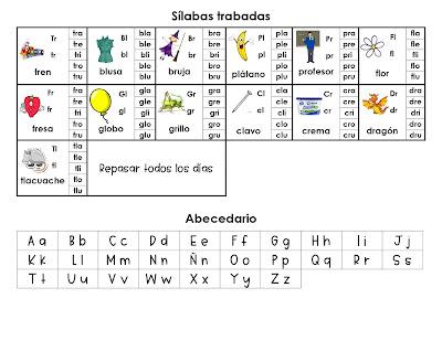 Tabla de silabas trabadas