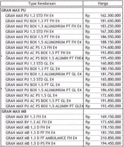 harga daihatsu gran max balikpapan 2021