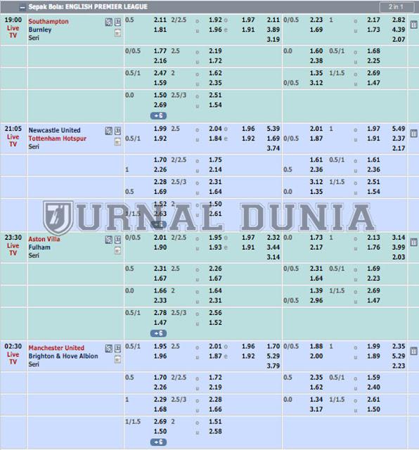 Jadwal Pertandingan Sepakbola Hari Ini,Minggu Tanggal 04 - 05 April 2021