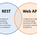 Create Folders and Sub Folders using SharePoint REST web services