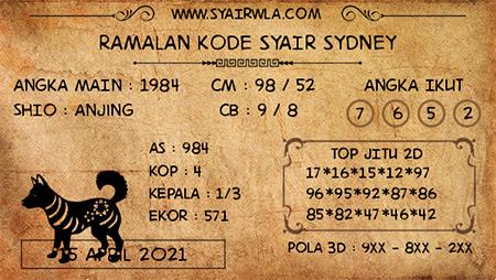Kode Syair Sydney Kamis 15-Apr2021