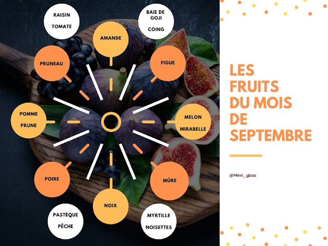 Les fruits du mois de septembre