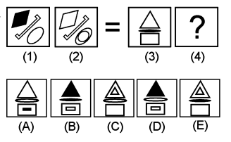 contoh Soal tpa