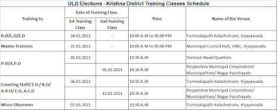 Municipal Election PO, APO Training Program Details