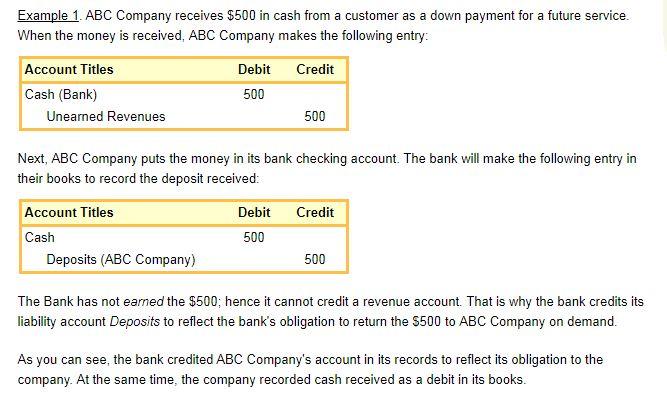 Is Bank Deposit An Asset