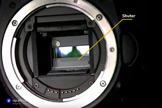 Bagian shutter pada kamera