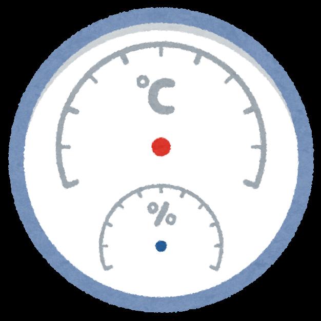 グラボの温度の確認方法・おすすめソフト・温度を下げる方法